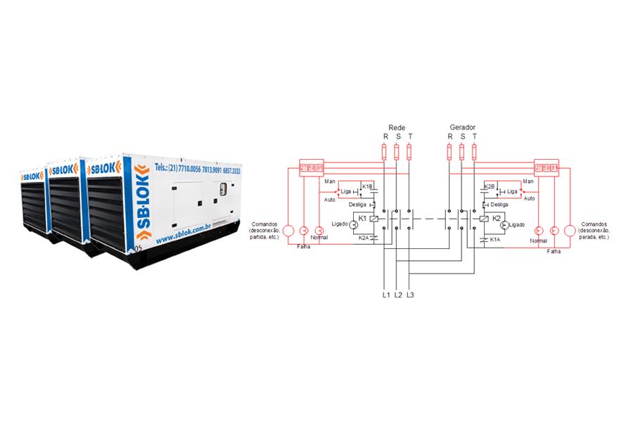 cbb0af9385c Como funciona o quadro de distribuição do gerador  - SBLOK - Aluguel de  Geradores